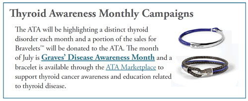 Thyroid Awareness Monthly Campaigns